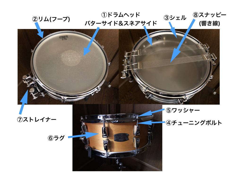【ドラム部!!】スネアのパーツをサルベージ!!